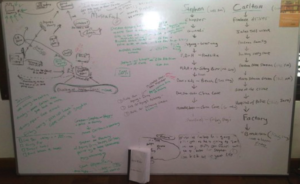 java-wake-white-board